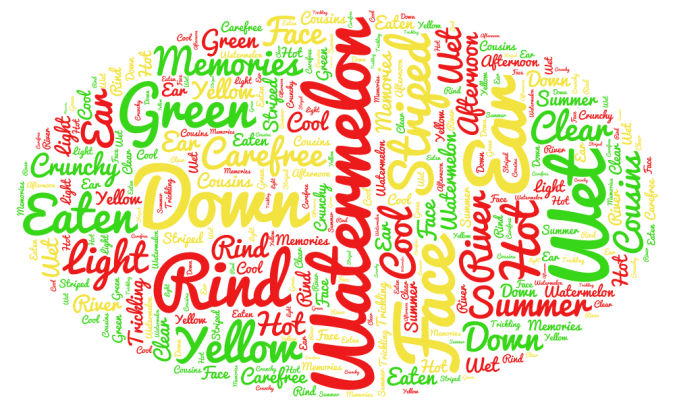 Acrostic watermelon poem written by Lynn Johnson, converted into word cloud at tagul.com.